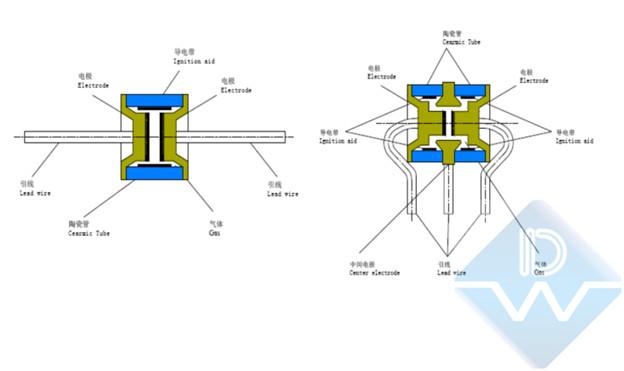 陶瓷气体放电管.jpg